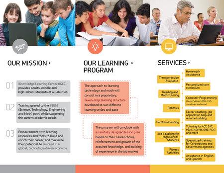Iknowledge School Care Com Miami Fl Tutoring Service