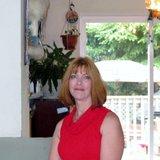 Sandra S.'s Photo