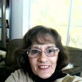 Judith K.'s Photo