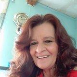 Renee W.'s Photo