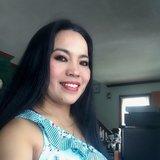 Lalrimawii C.'s Photo